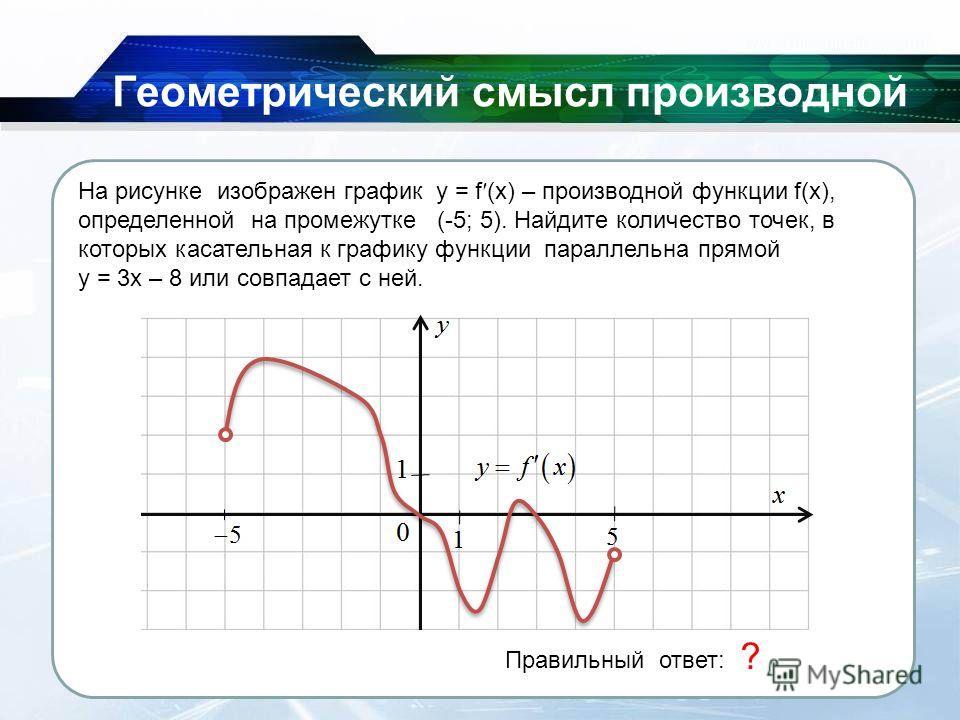 26.11.2013 Геометрический смысл производной Правильный ответ: 2 ? На рисунке изображен график y = f (x) – производной функции f(x), определенной на промежутке (-5; 5). Найдите количество точек, в которых касательная к графику функции параллельна прям