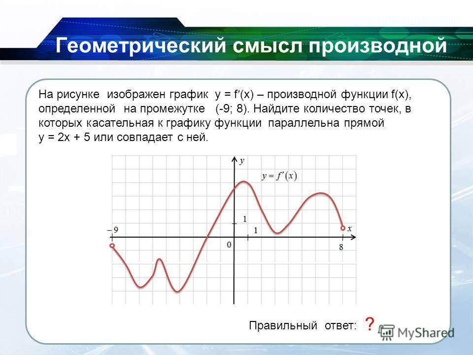 26.11.2013 Геометрический смысл производной Правильный ответ: 4 ? На рисунке изображен график y = f (x) – производной функции f(x), определенной на промежутке (-9; 8). Найдите количество точек, в которых касательная к графику функции параллельна прям