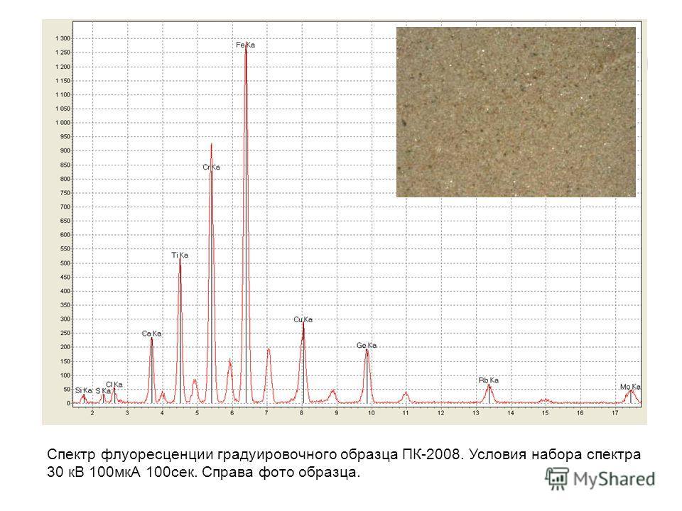 Спектр флуоресценции градуировочного образца ПК-2008. Условия набора спектра 30 кВ 100мкА 100сек. Справа фото образца.