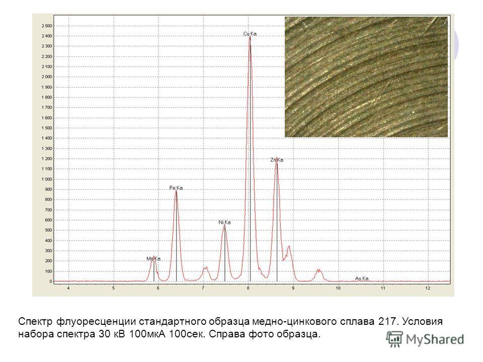 Спектр флуоресценции стандартного образца медно-цинкового сплава 217. Условия набора спектра 30 кВ 100мкА 100сек. Справа фото образца.