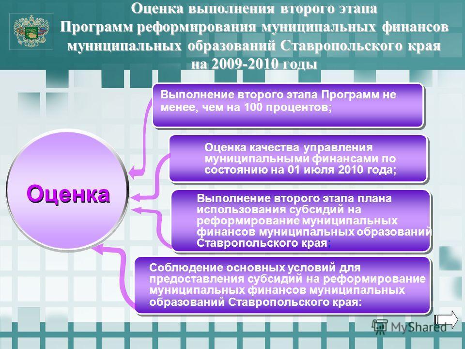 Выполнение второго этапа Программ не менее, чем на 100 процентов; Оценка качества управления муниципальными финансами по состоянию на 01 июля 2010 года; Выполнение второго этапа плана использования субсидий на реформирование муниципальных финансов му