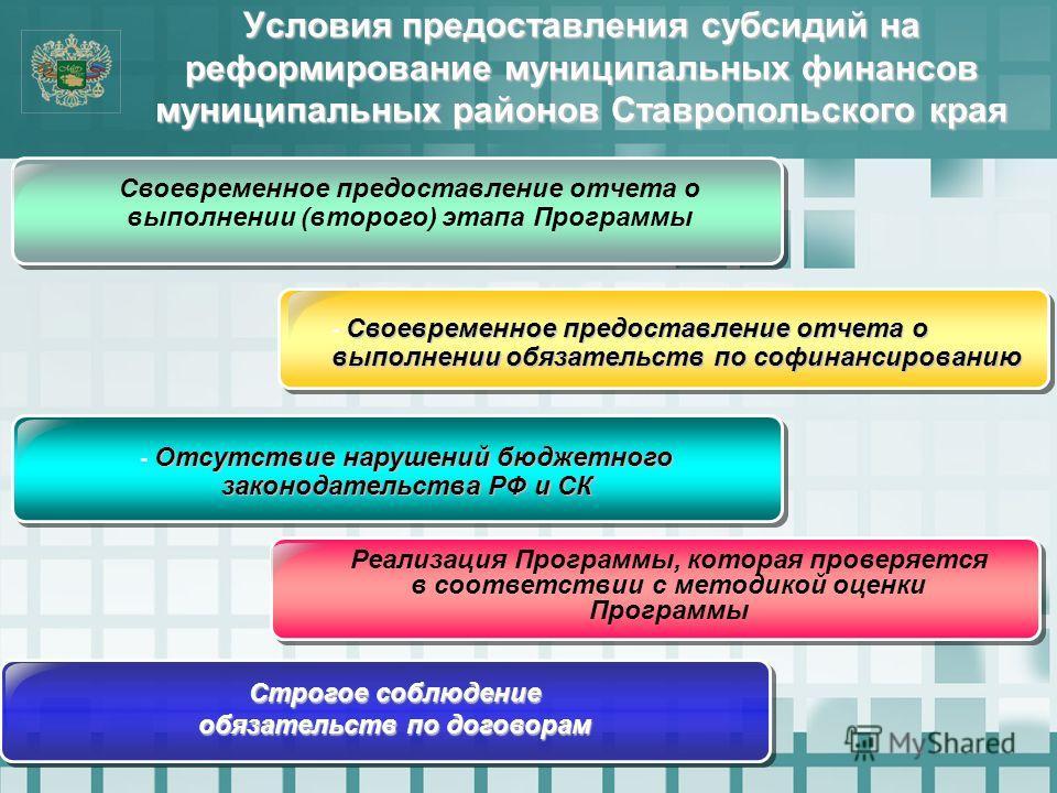 Условия предоставления субсидий на реформирование муниципальных финансов муниципальных районов Ставропольского края Своевременное предоставление отчета о выполнении обязательств по софинансированию - Своевременное предоставление отчета о выполнении о