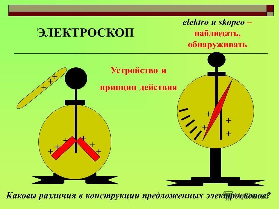 ЭЛЕКТРОСКОП + + + + + + + + + Устройство и принцип действия Каковы различия в конструкции предложенных электроскопов? + + + + elektro и skopeo – наблюдать, обнаруживать