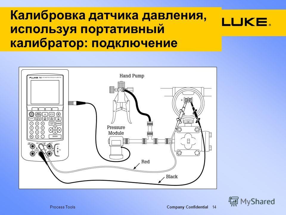 Process Tools Company Confidential 14 Калибровка датчика давления, используя портативный калибратор: подключение