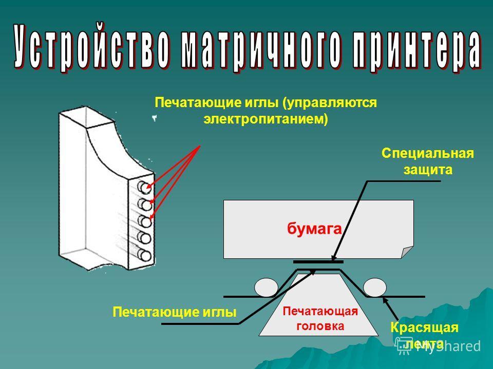 Матричные; Матричные; Струйные; Струйные; Лазерные и т.д. Лазерные и т.д.