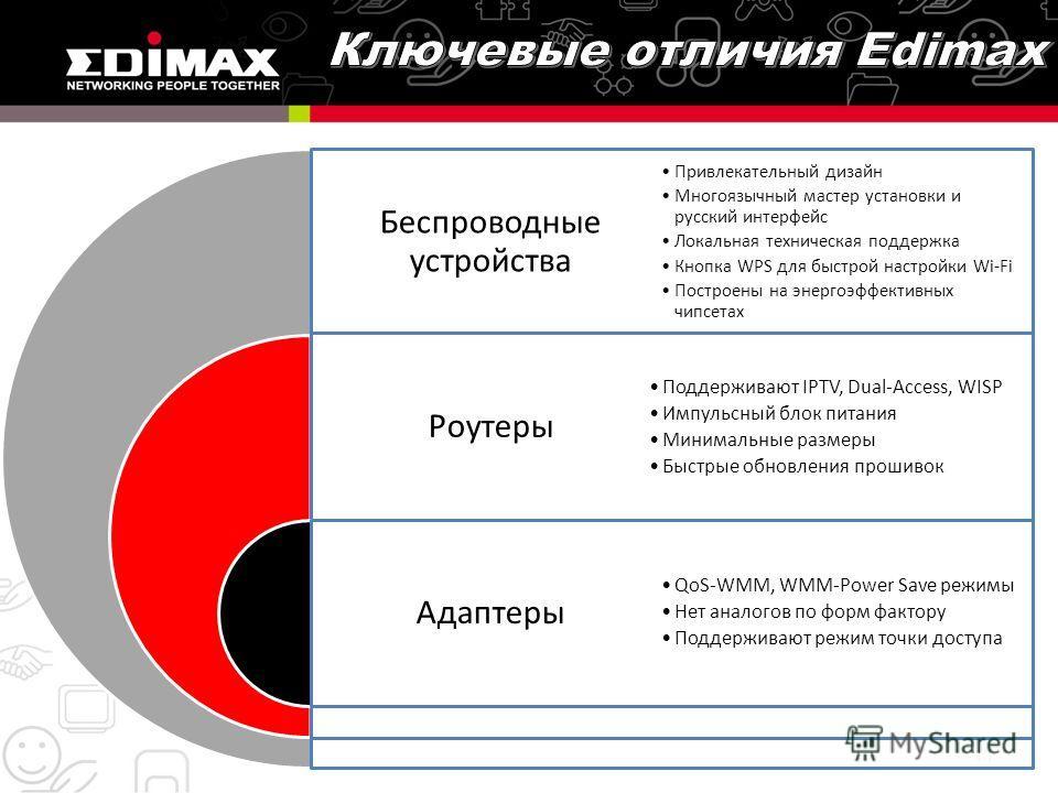 11 Беспроводные устройства Роутеры Адаптеры Привлекательный дизайн Многоязычный мастер установки и русский интерфейс Локальная техническая поддержка Кнопка WPS для быстрой настройки Wi-Fi Построены на энергоэффективных чипсетах Поддерживают IPTV, Dua