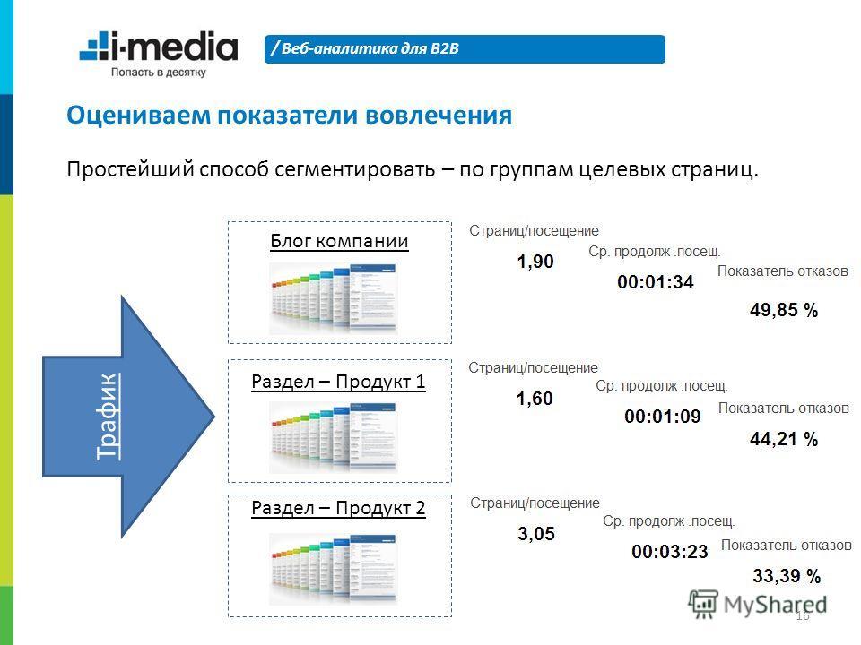 / Веб-аналитика для B2B 16 Оцениваем показатели вовлечения Простейший способ сегментировать – по группам целевых страниц. Трафик Блог компании Раздел – Продукт 1 Раздел – Продукт 2