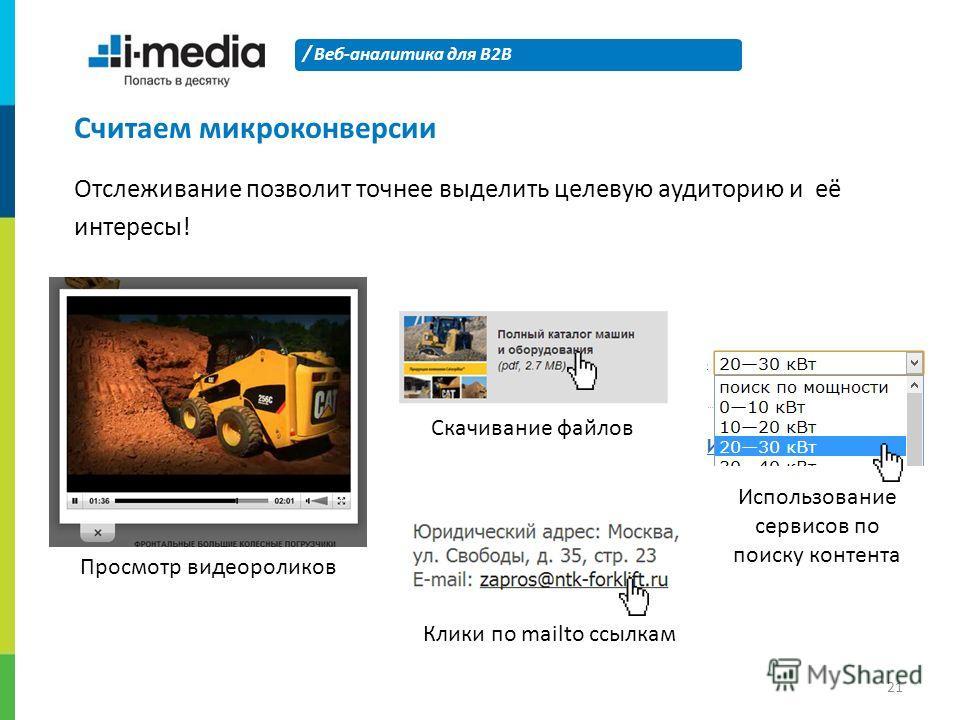 / Веб-аналитика для B2B 21 Считаем микроконверсии Просмотр видеороликов Скачивание файлов Использование сервисов по поиску контента Клики по mailto ссылкам Отслеживание позволит точнее выделить целевую аудиторию и её интересы!