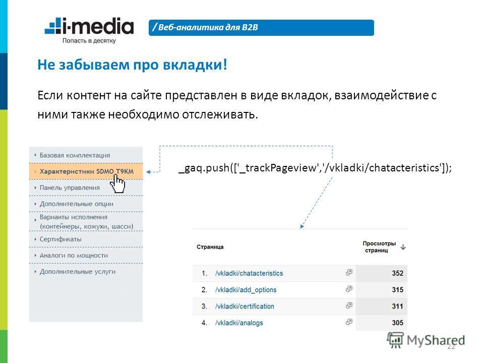 / Веб-аналитика для B2B 22 Не забываем про вкладки! Если контент на сайте представлен в виде вкладок, взаимодействие с ними также необходимо отслеживать. _gaq.push(['_trackPageview','/vkladki/chatacteristics']);