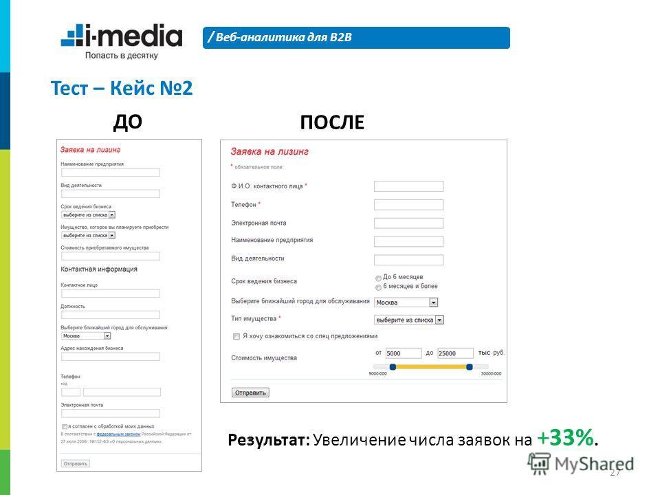 / Веб-аналитика для B2B 27 Тест – Кейс 2 ДО ПОСЛЕ Результат: Увеличение числа заявок на +33%.