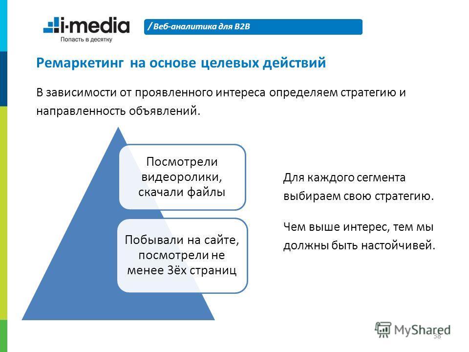 / Веб-аналитика для B2B 38 Ремаркетингна основе целевых действий В зависимости от проявленного интереса определяем стратегию и направленность объявлений. Посмотрели видеоролики, скачали файлы Побывали на сайте, посмотрели не менее 3ёх страниц Для каж