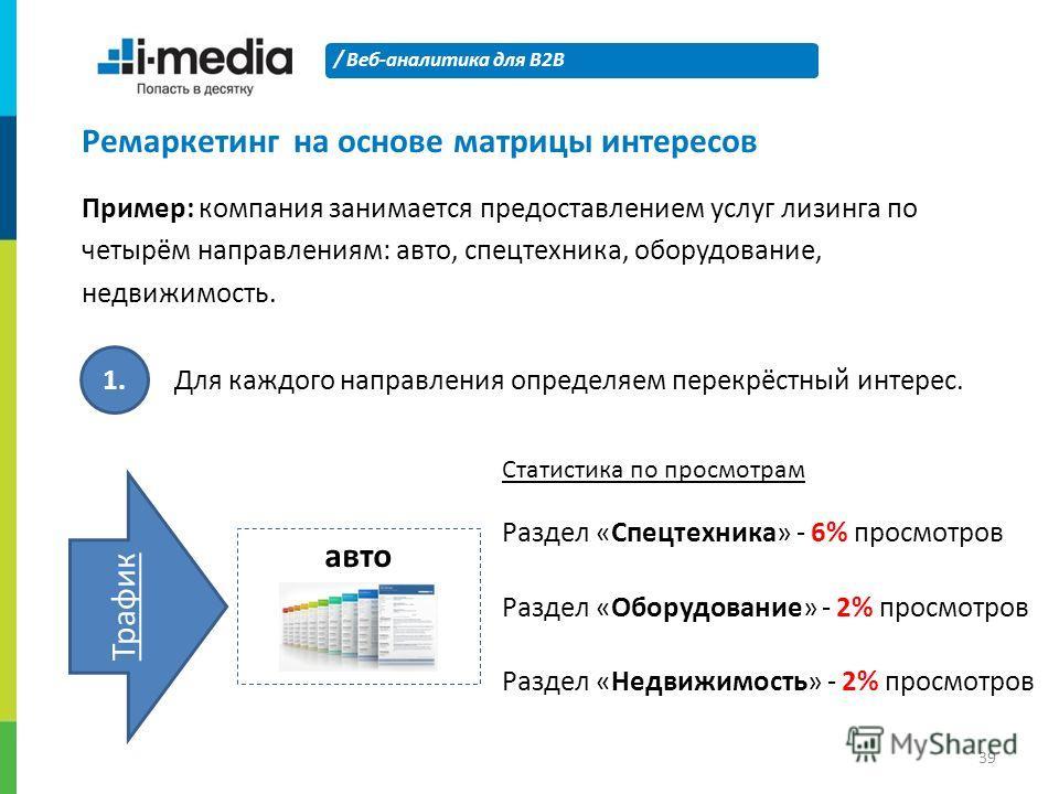 / Веб-аналитика для B2B 39 Ремаркетингна основе матрицы интересов Пример: компания занимается предоставлением услуг лизинга по четырём направлениям: авто, спецтехника, оборудование, недвижимость. Для каждого направления определяем перекрёстный интере