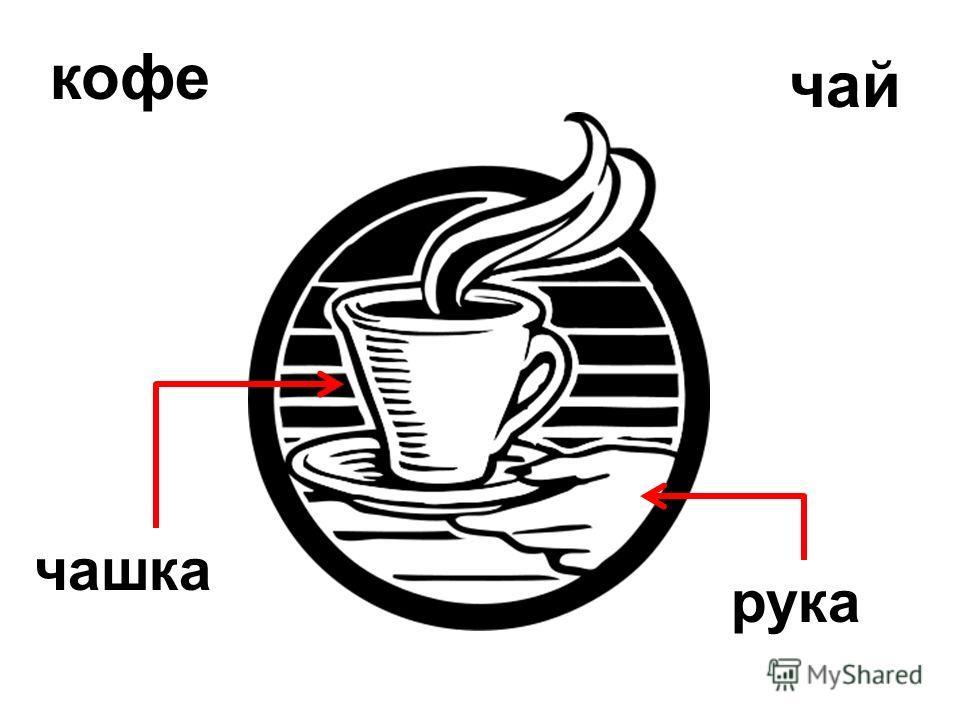 кофе чай чашка рука