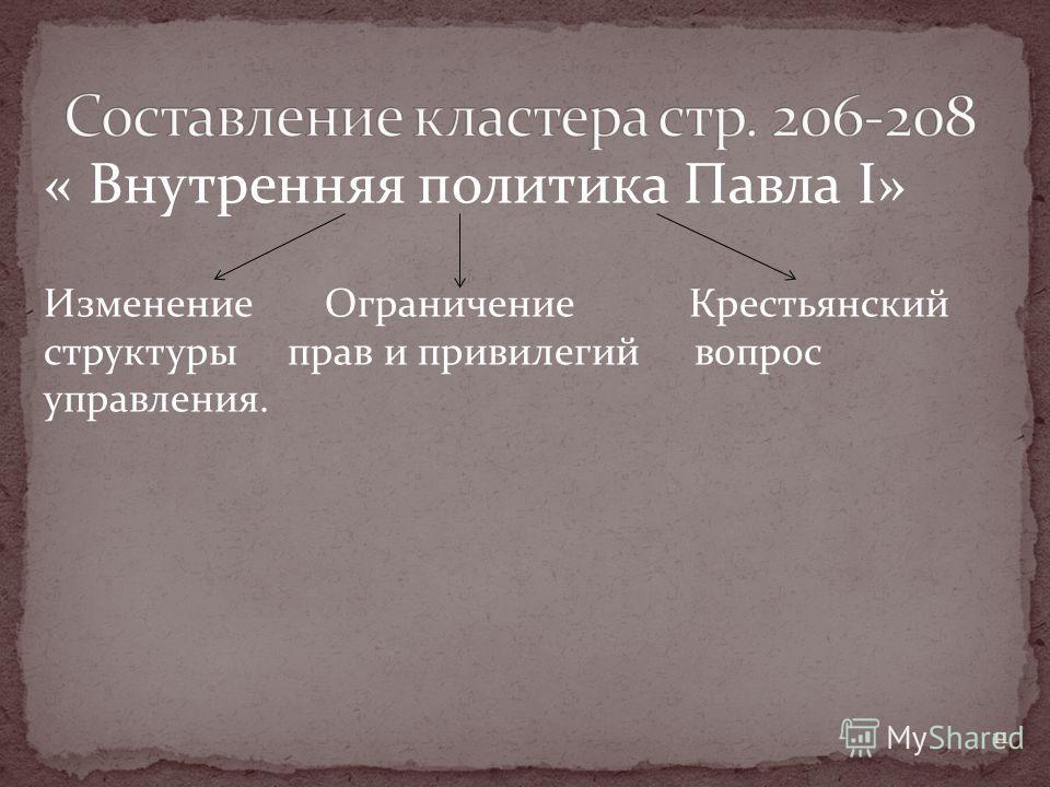 « Внутренняя политика Павла I» Изменение Ограничение Крестьянский структуры прав и привилегий вопрос управления. 11
