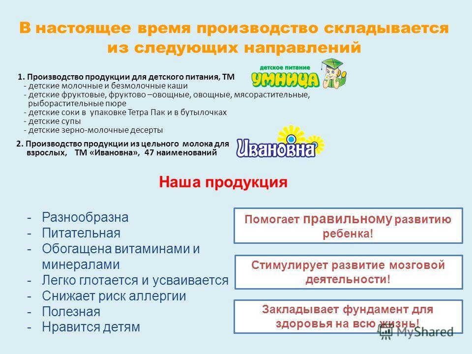 В настоящее время производство складывается из следующих направлений 2. Производство продукции из цельного молока для взрослых, ТМ «Ивановна», 47 наименований 1. Производство продукции для детского питания, ТМ - детские молочные и безмолочные каши -