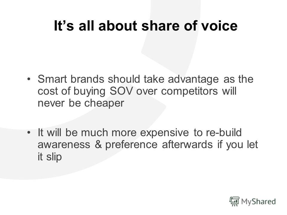 Its all about share of voice Smart brands should take advantage as the cost of buying SOV over competitors will never be cheaper It will be much more expensive to re-build awareness & preference afterwards if you let it slip