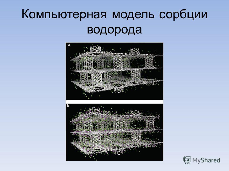 Компьютерная модель сорбции водорода