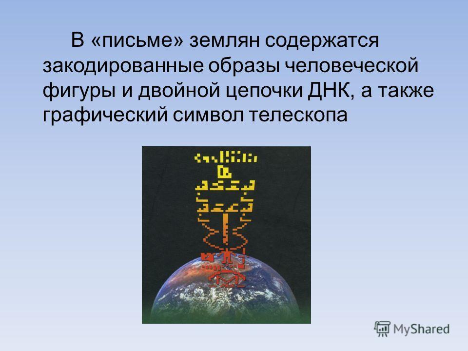 В «письме» землян содержатся закодированные образы человеческой фигуры и двойной цепочки ДНК, а также графический символ телескопа