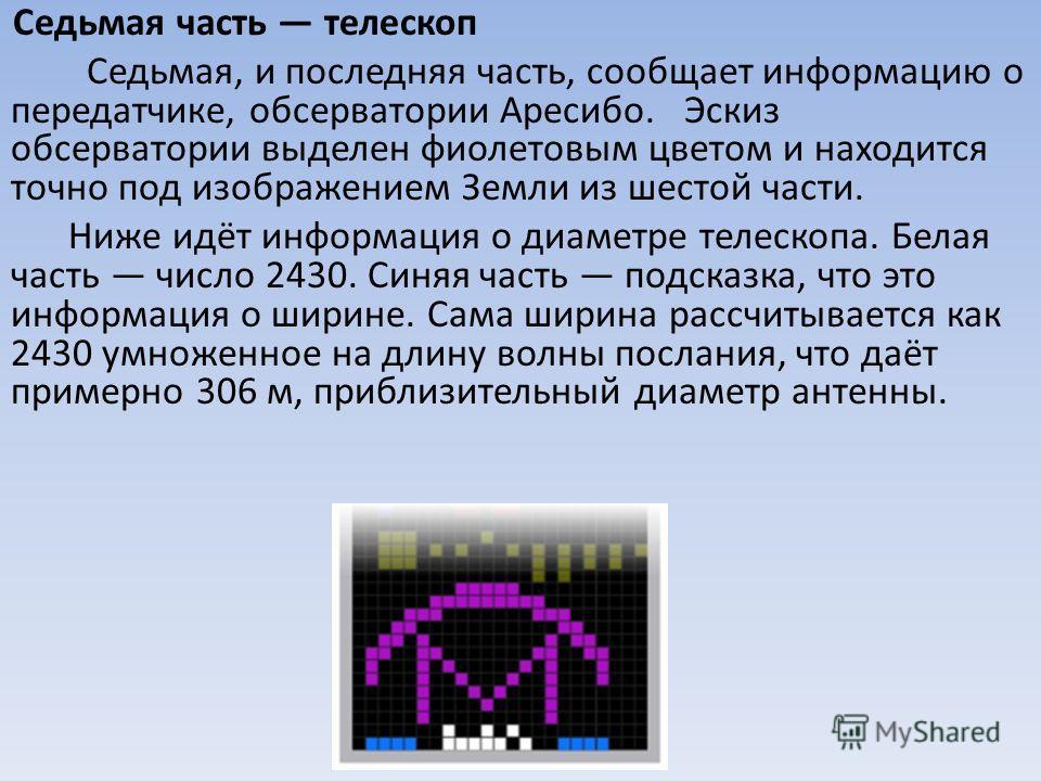Седьмая часть телескоп Седьмая, и последняя часть, сообщает информацию о передатчике, обсерватории Аресибо. Эскиз обсерватории выделен фиолетовым цветом и находится точно под изображением Земли из шестой части. Ниже идёт информация о диаметре телеско