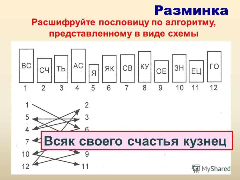 Разминка Расшифруйте пословицу по алгоритму, представленному в виде схемы Всяк своего счастья кузнец