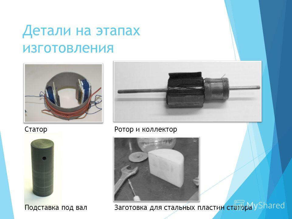 Детали на этапах изготовления Статор Подставка под валЗаготовка для стальных пластин статора Ротор и коллектор