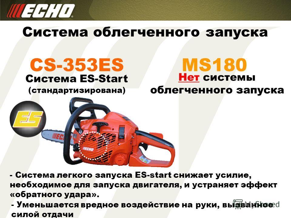 CS-353ES Система облегченного запуска MS180 Система ES-Start (стандартизирована) Нет системы облегченного запуска - Система легкого запуска ES-start снижает усилие, необходимое для запуска двигателя, и устраняет эффект «обратного удара». - Уменьшаетс