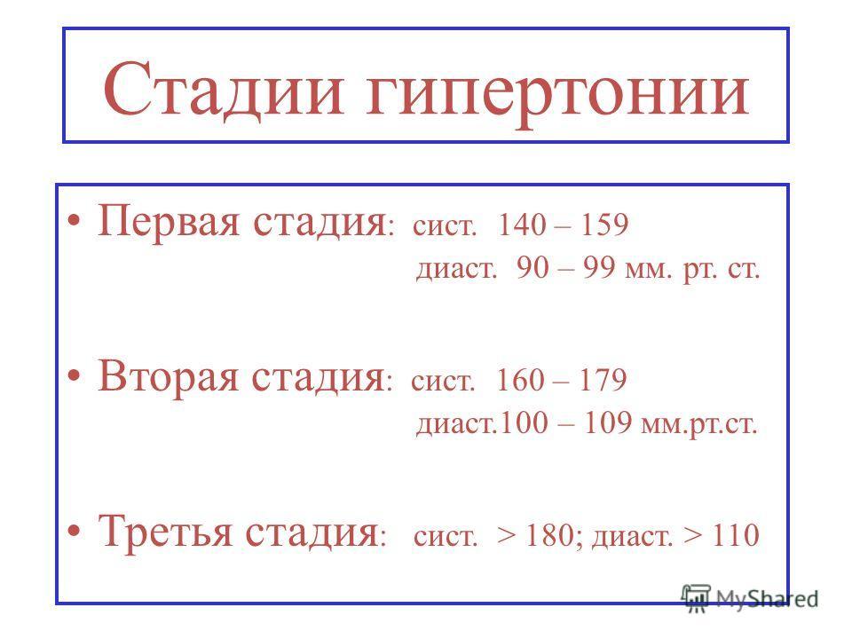 Стадии гипертонии Первая стадия : сист. 140 – 159 диаст. 90 – 99 мм. рт. ст. Вторая стадия : сист. 160 – 179 диаст.100 – 109 мм.рт.ст. Третья стадия : сист. > 180; диаст. > 110