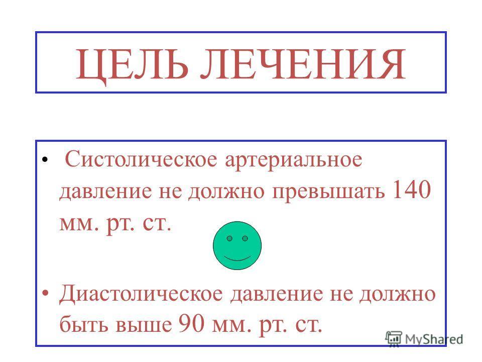 ЦЕЛЬ ЛЕЧЕНИЯ Систолическое артериальное давление не должно превышать 140 мм. рт. ст. Диастолическое давление не должно быть выше 90 мм. рт. ст.