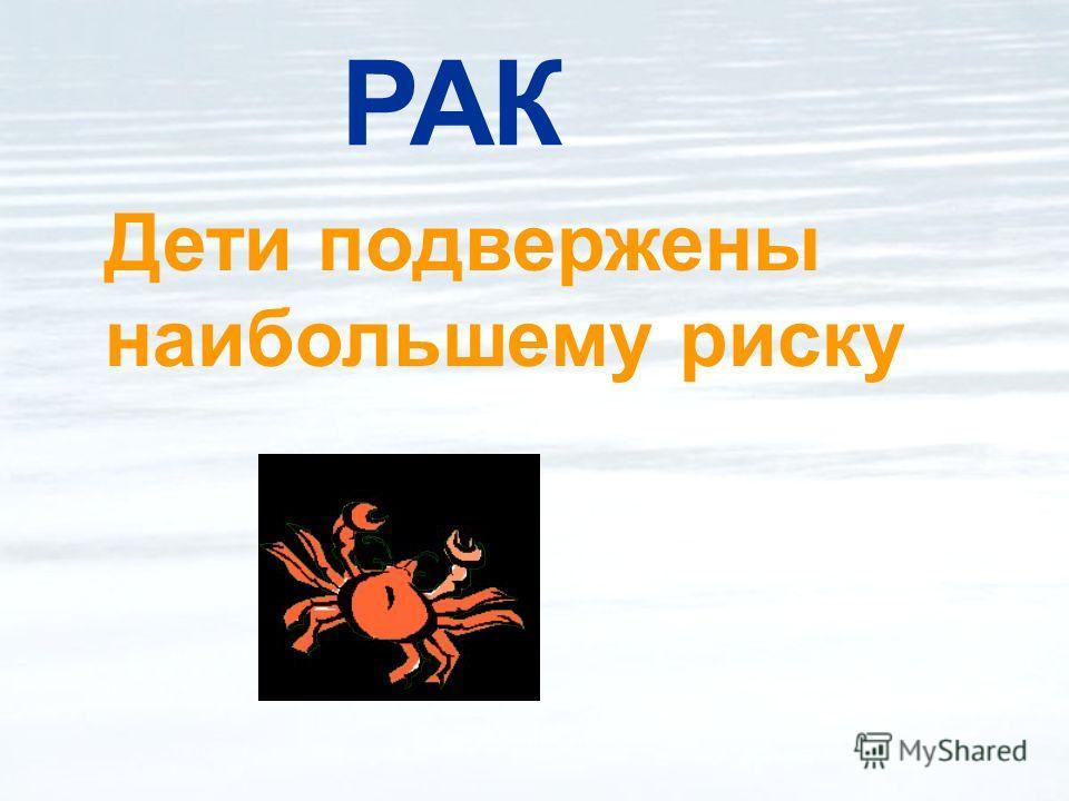 IAEA 17.2: Оптимизация защиты в интервенционной радиологии16 РАК Дети подвержены наибольшему риску