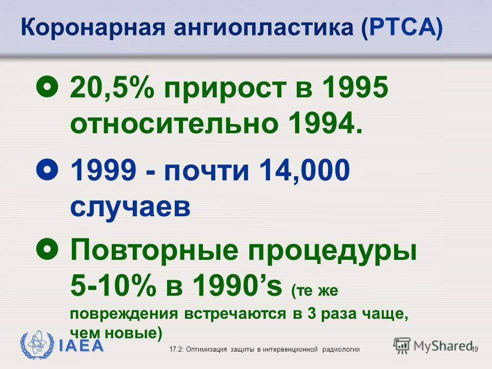 IAEA 17.2: Оптимизация защиты в интервенционной радиологии19 20,5% прирост в 1995 относительно 1994. 1999 - почти 14,000 случаев Повторные процедуры 5-10% в 1990s (те же повреждения встречаются в 3 раза чаще, чем новые) Коронарная ангиопластика (PTCA