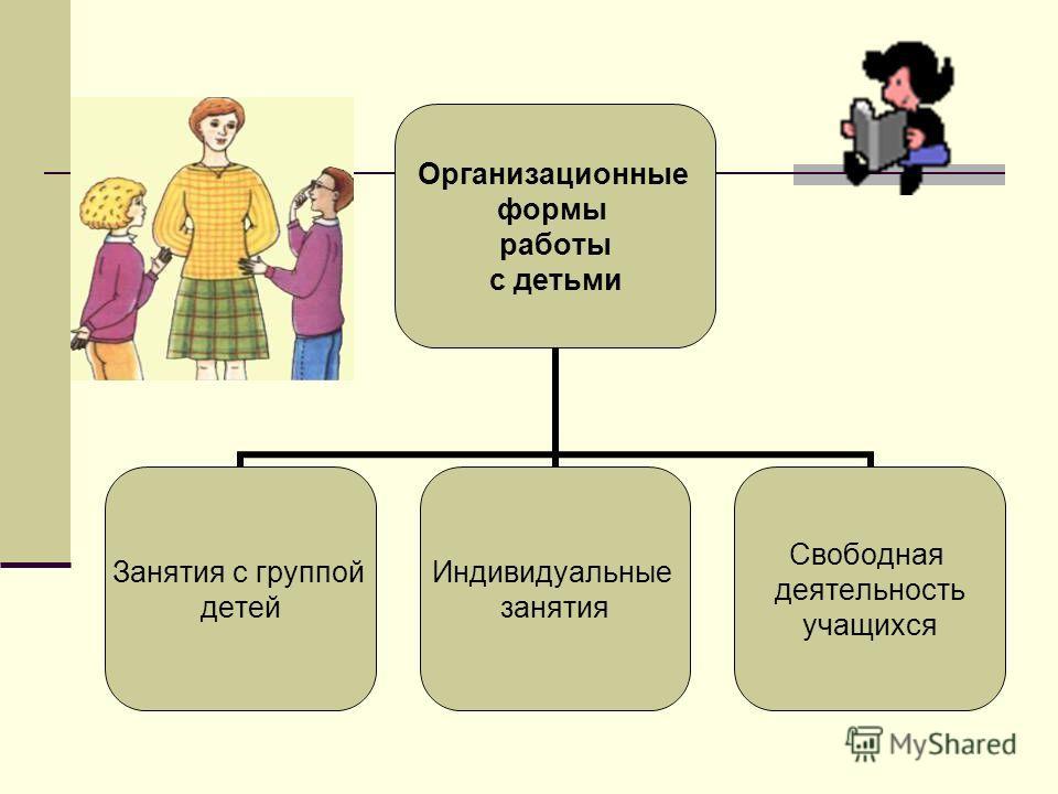 Организационные формы работы с детьми Занятия с группой детей Индивидуальные занятия Свободная деятельность учащихся
