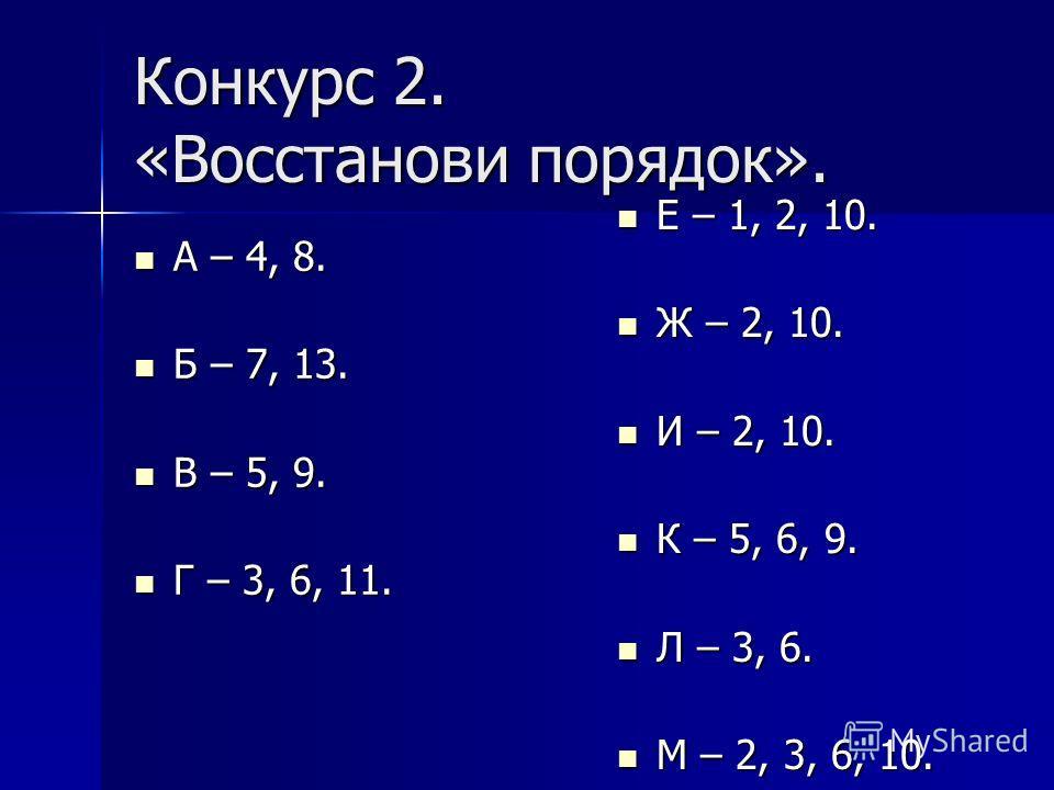 Конкурс 2. «Восстанови порядок». А – 4, 8. А – 4, 8. Б – 7, 13. Б – 7, 13. В – 5, 9. В – 5, 9. Г – 3, 6, 11. Г – 3, 6, 11. Е – 1, 2, 10. Е – 1, 2, 10. Ж – 2, 10. Ж – 2, 10. И – 2, 10. И – 2, 10. К – 5, 6, 9. К – 5, 6, 9. Л – 3, 6. Л – 3, 6. М – 2, 3,