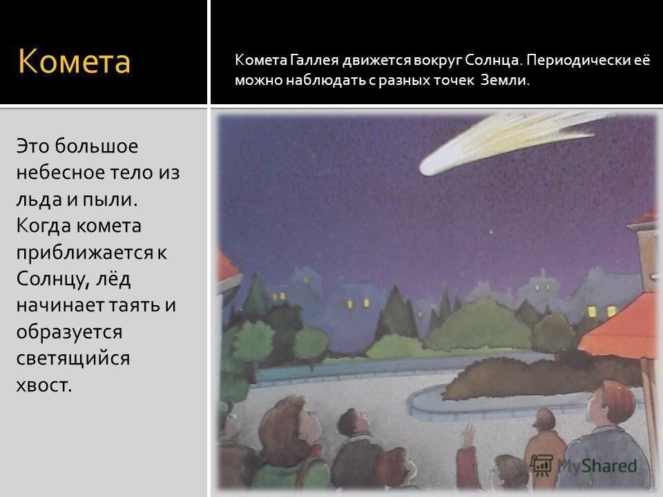 Комета Это большое небесное тело из льда и пыли. Когда комета приближается к Солнцу, лёд начинает таять и образуется светящийся хвост. Комета Галлея движется вокруг Солнца. Периодически её можно наблюдать с разных точек Земли.