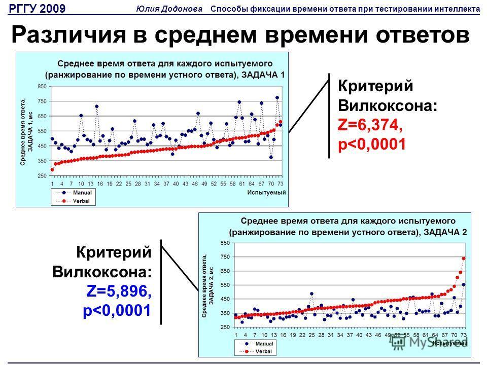 Различия в среднем времени ответов Критерий Вилкоксона: Z=6,374, p