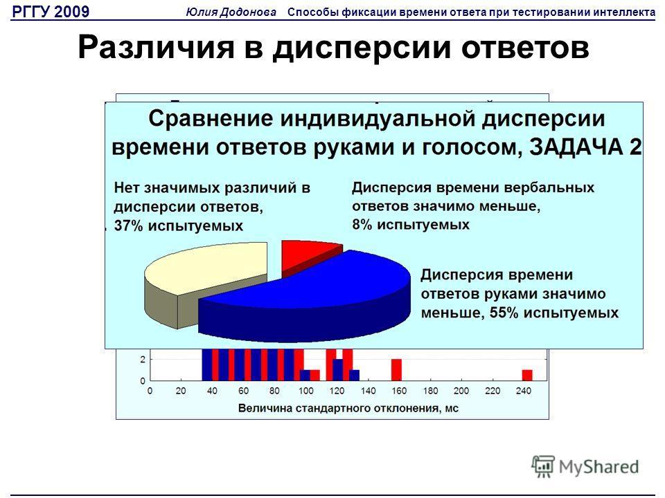 Различия в дисперсии ответов РГГУ 2009 Юлия Додонова Способы фиксации времени ответа при тестировании интеллекта