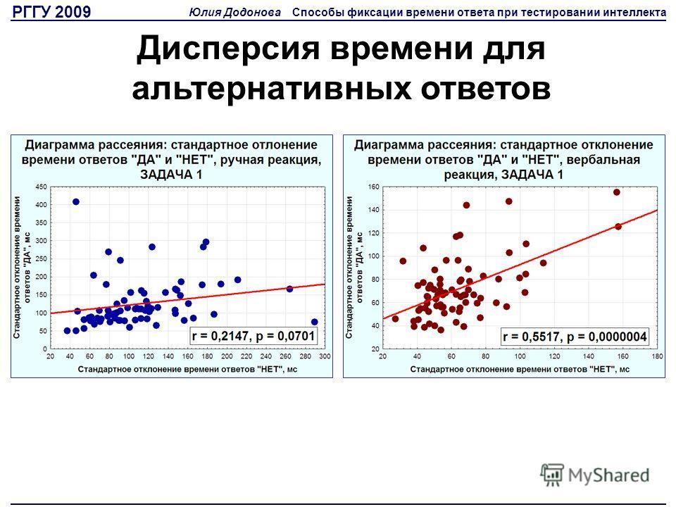 Дисперсия времени для альтернативных ответов РГГУ 2009 Юлия Додонова Способы фиксации времени ответа при тестировании интеллекта