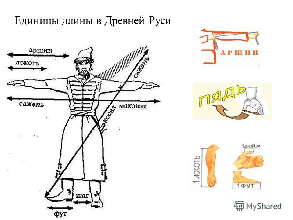 Единицы длины в Древней Руси
