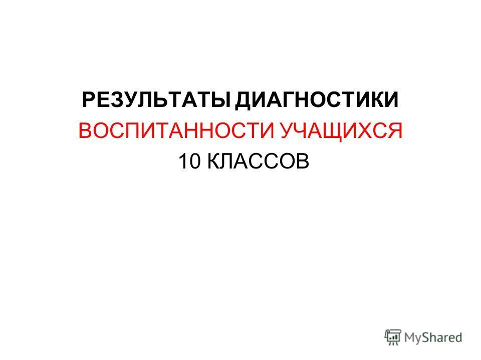 РЕЗУЛЬТАТЫ ДИАГНОСТИКИ ВОСПИТАННОСТИ УЧАЩИХСЯ 10 КЛАССОВ