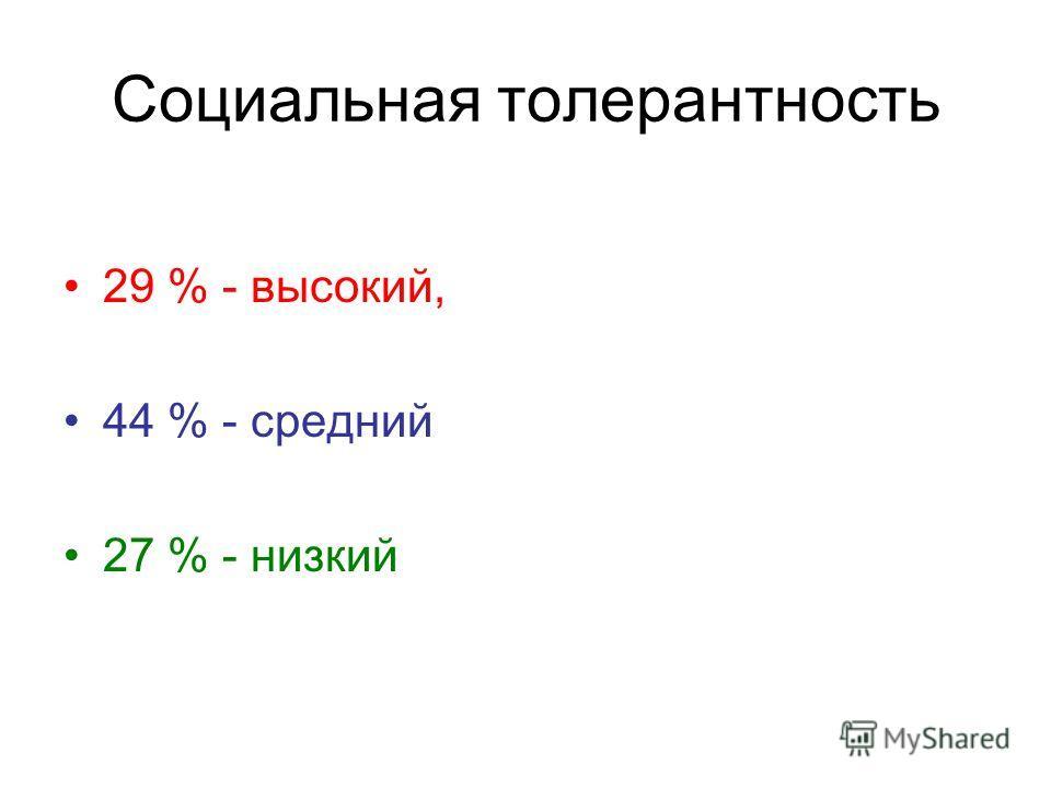 Социальная толерантность 29 % - высокий, 44 % - средний 27 % - низкий