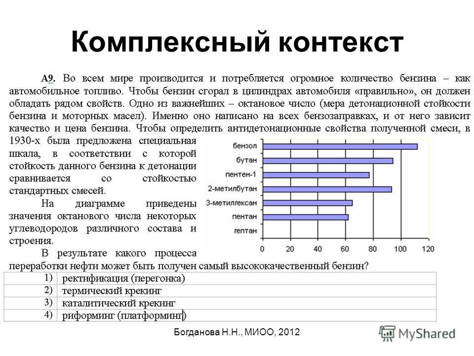 Богданова Н.Н., МИОО, 2012 Комплексный контекст