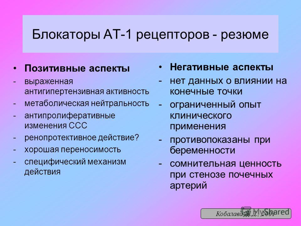 Блокаторы АТ-1 рецепторов - резюме Позитивные аспекты -выраженная антигипертензивная активность -метаболическая нейтральность -антипролиферативные изменения ССС -ренопротективное действие? -хорошая переносимость -специфический механизм действия Негат