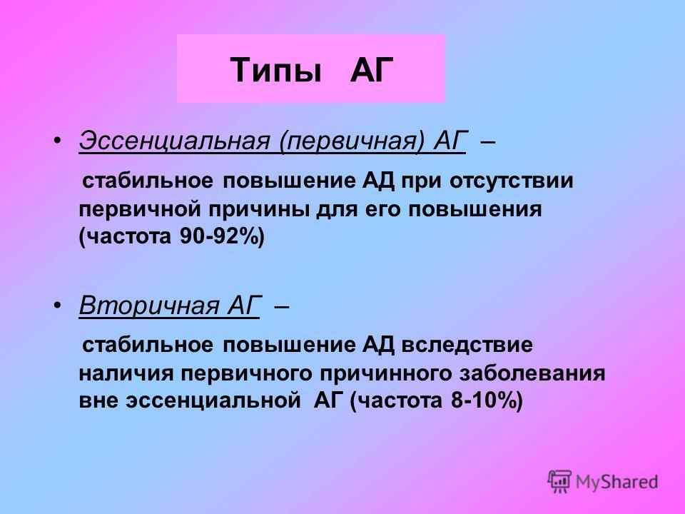 Типы АГ Эссенциальная (первичная) АГ – стабильное повышение АД при отсутствии первичной причины для его повышения (частота 90-92%) Вторичная АГ – стабильное повышение АД вследствие наличия первичного причинного заболевания вне эссенциальной АГ (часто