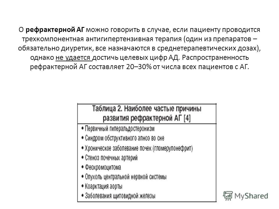 О рефрактерной АГ можно говорить в случае, если пациенту проводится трехкомпонентная антигипертензивная терапия (один из препаратов – обязательно диуретик, все назначаются в среднетерапевтических дозах), однако не удается достичь целевых цифр АД. Рас