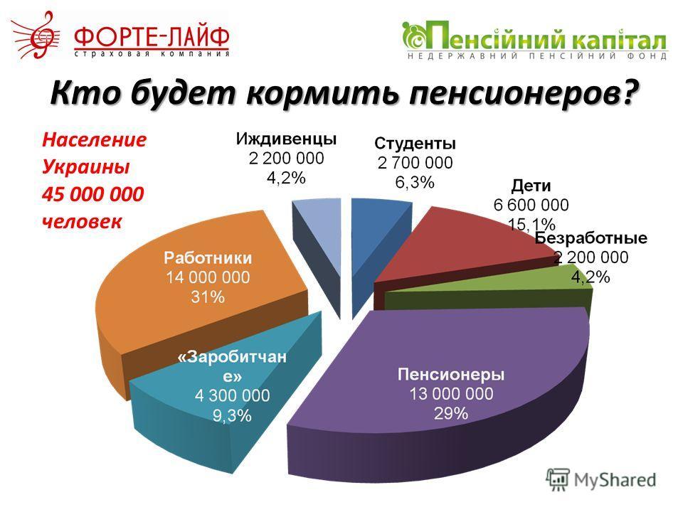Кто будет кормить пенсионеров? Население Украины 45 000 000 человек