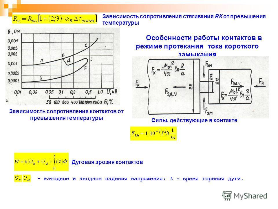 Зависимость сопротивления стягивания RК от превышения температуры Зависимость сопротивления контактов от превышения температуры Особенности работы контактов в режиме протекания тока короткого замыкания Силы, действующие в контакте Дуговая эрозия конт