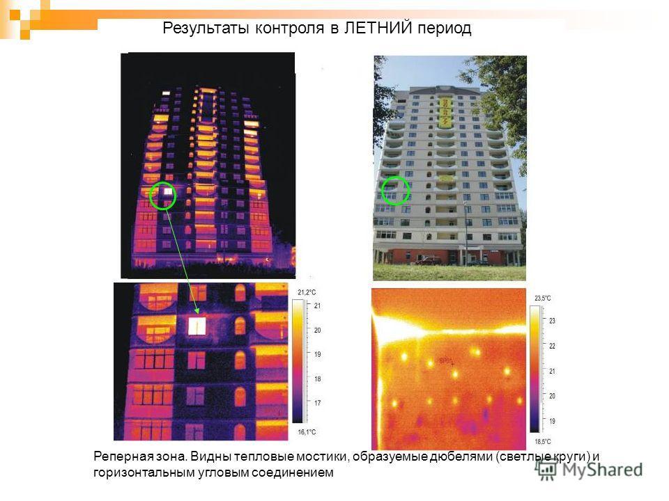 Результаты контроля в ЛЕТНИЙ период Реперная зона. Видны тепловые мостики, образуемые дюбелями (светлые круги) и горизонтальным угловым соединением