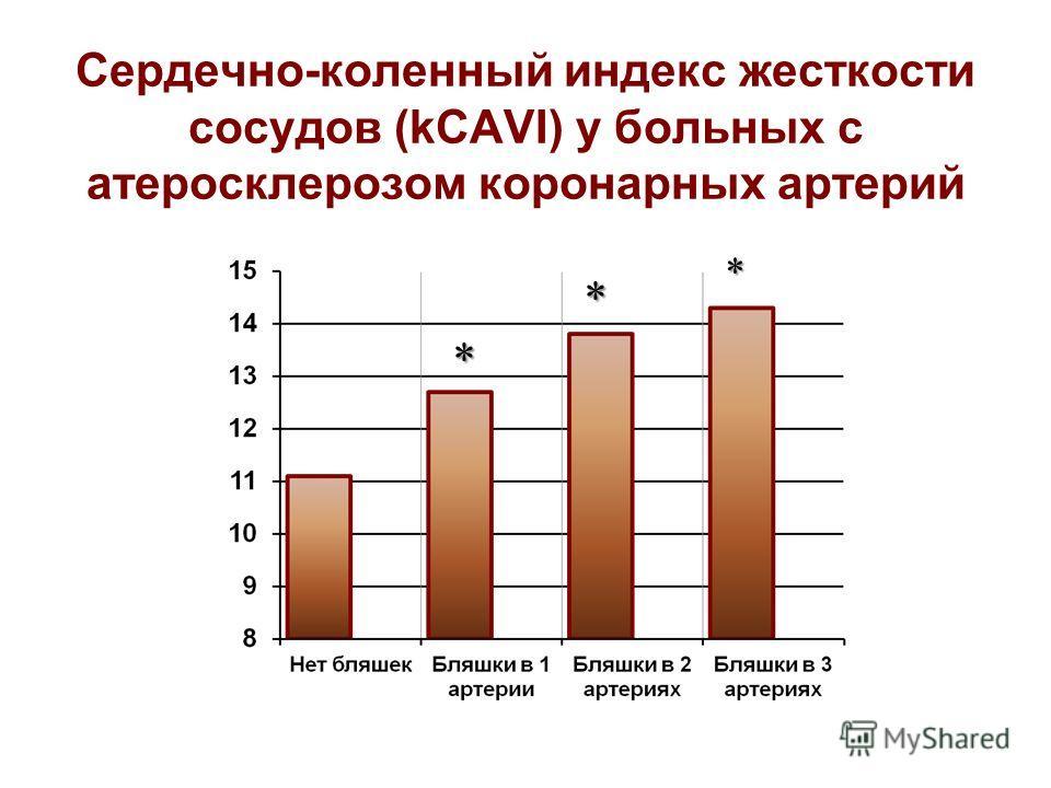 Сердечно-коленный индекс жесткости сосудов (kCAVI) у больных с атеросклерозом коронарных артерий * * *