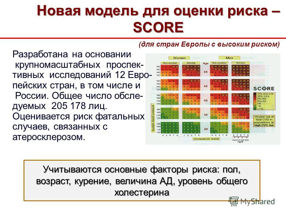 Новая модель для оценки риска – SCORE Новая модель для оценки риска – SCORE (для стран Европы с высоким риском) Разработана на основании крупномасштабных проспек- тивных исследований 12 Евро- пейских стран, в том числе и России. Общее число обсле- ду