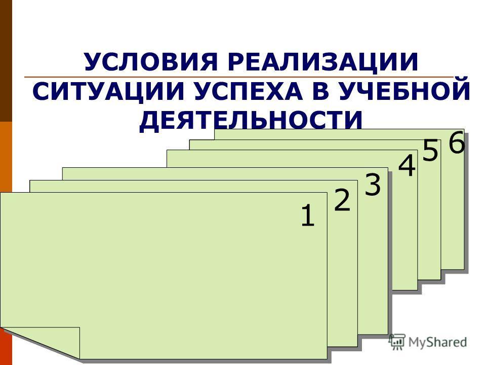 УСЛОВИЯ РЕАЛИЗАЦИИ СИТУАЦИИ УСПЕХА В УЧЕБНОЙ ДЕЯТЕЛЬНОСТИ 1 2 3 4 5 6