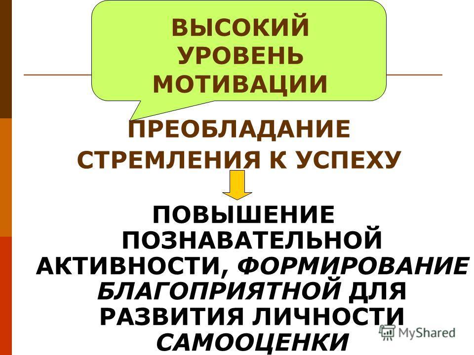 ПРЕОБЛАДАНИЕ СТРЕМЛЕНИЯ К УСПЕХУ ВЫСОКИЙ УРОВЕНЬ МОТИВАЦИИ ПОВЫШЕНИЕ ПОЗНАВАТЕЛЬНОЙ АКТИВНОСТИ, ФОРМИРОВАНИЕ БЛАГОПРИЯТНОЙ ДЛЯ РАЗВИТИЯ ЛИЧНОСТИ САМООЦЕНКИ